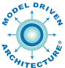 MDA models